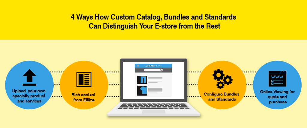 4 Ways How Custom Catalog, Bundles and Standards Can Distinguish Your E-store from the Rest