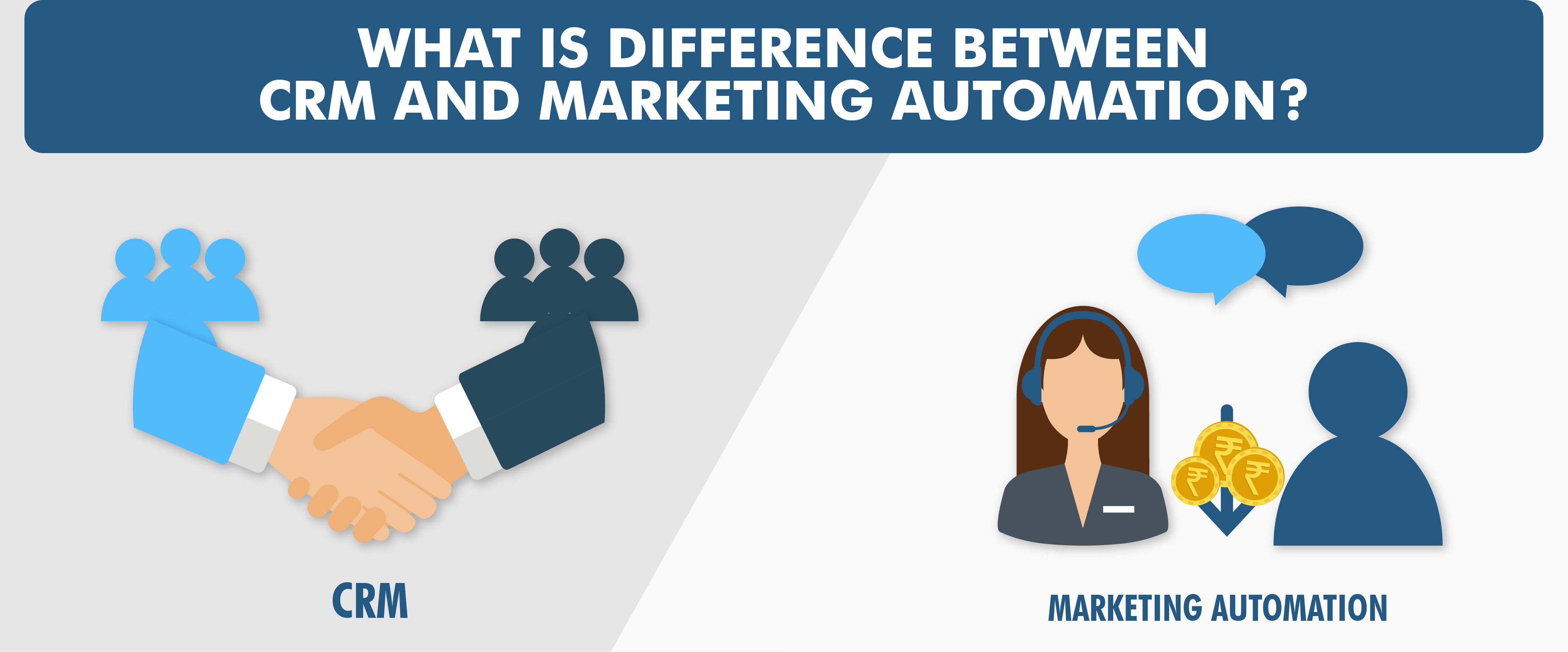 What is difference Between CRM and Marketing Automation
