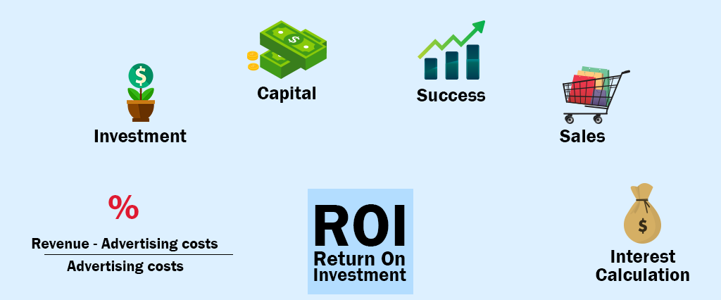 How  to Gauge ROI for a CPQ Solution