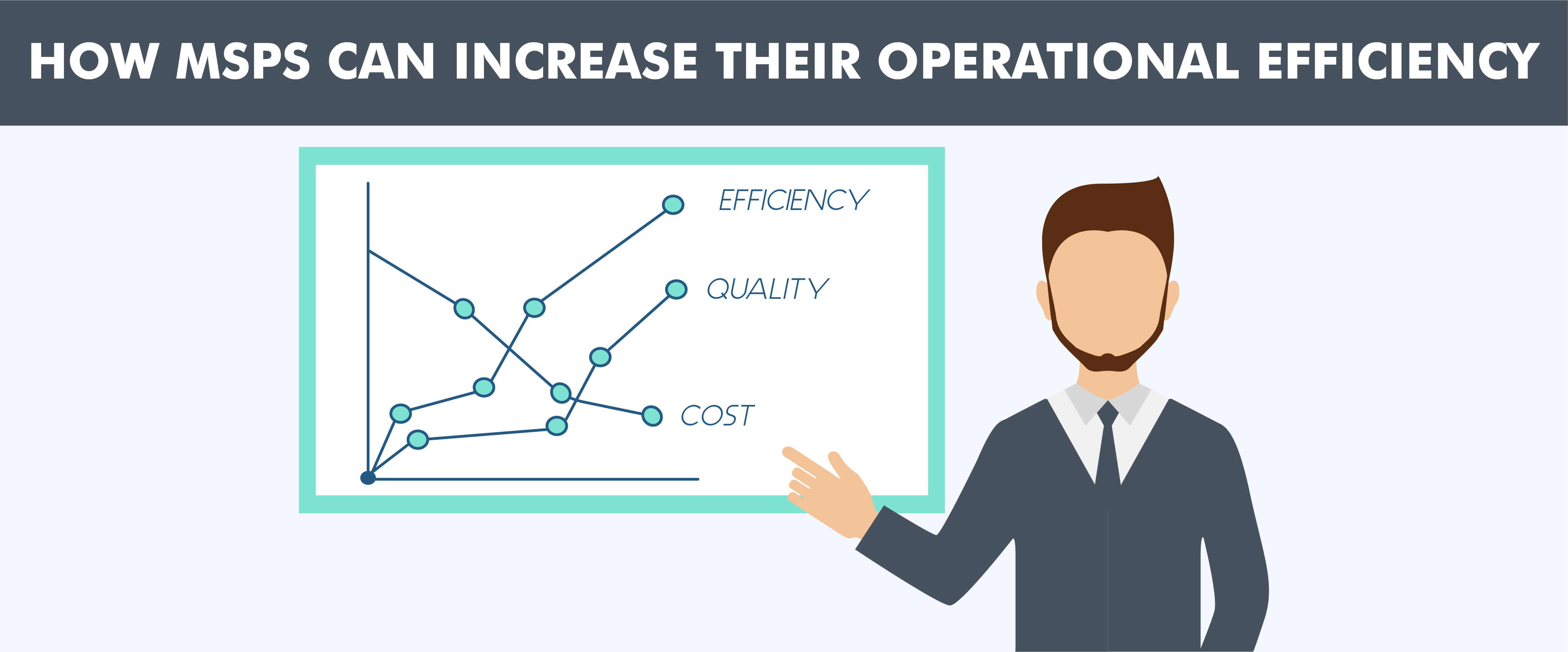 How MSPs can Increase their Operational Efficiency