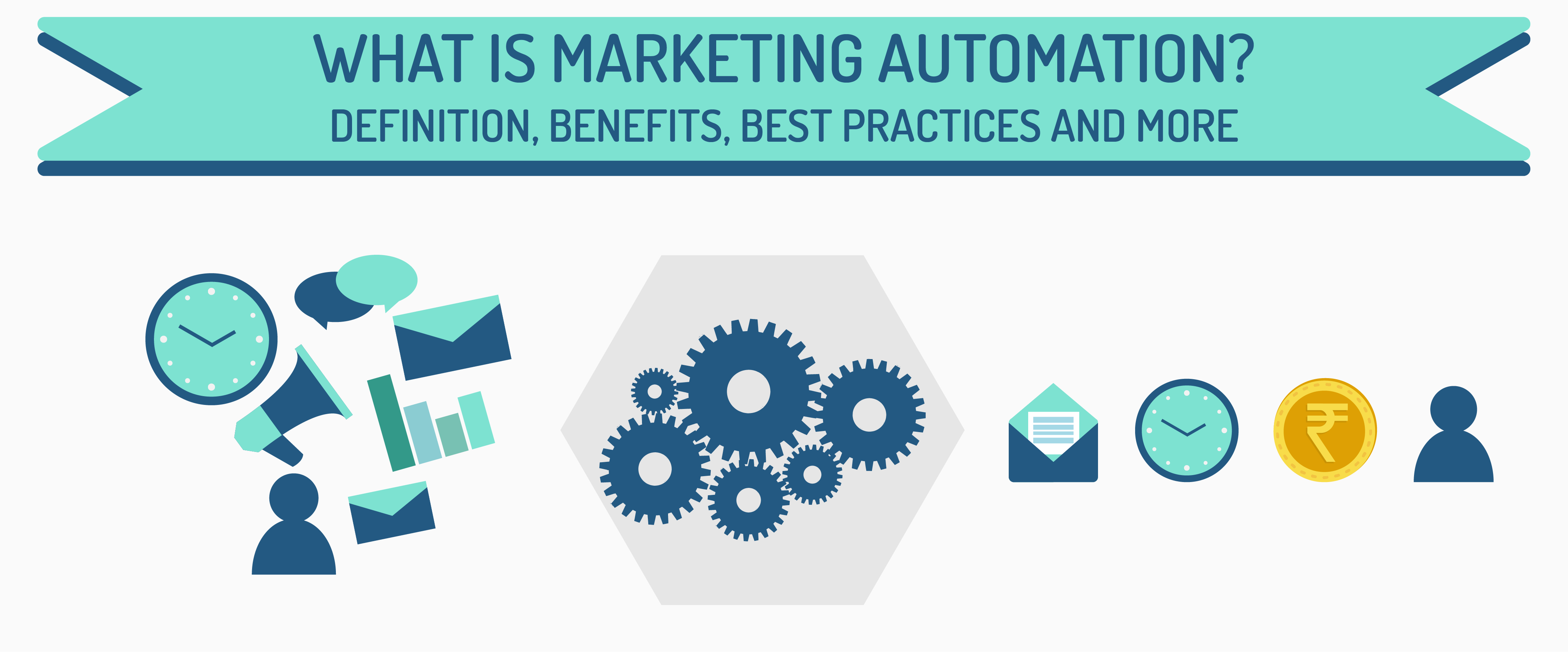 What Is Marketing Automation  Definition  Benefits  Best
